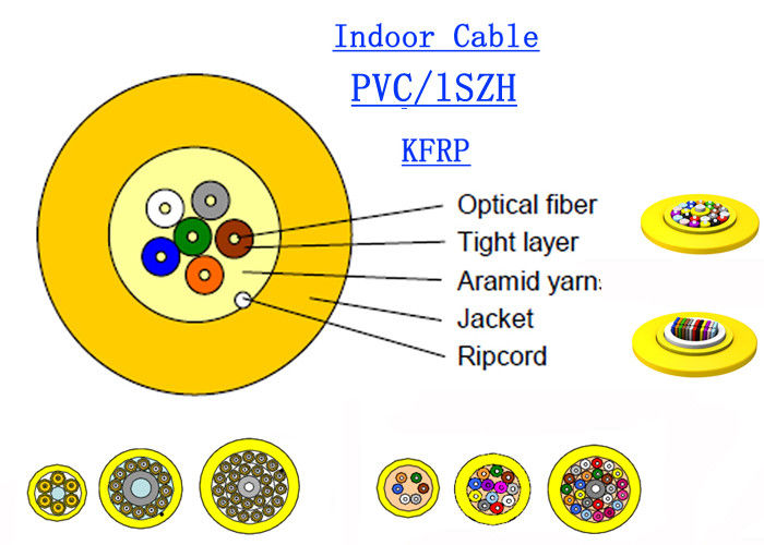 GJPFJH Indoor Fiber Optic Armoured Cable 12 STrand SM Fiber Optic Cable 6B6 0.9mm